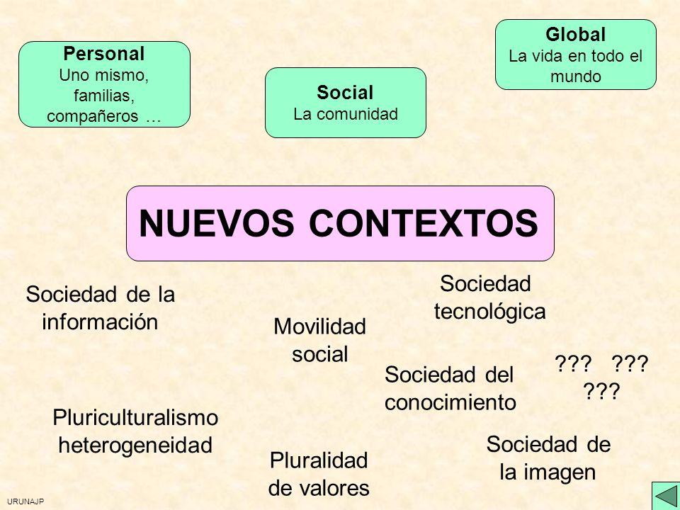 URUNAJP COMPETENCIA SOCIAL Y CIUDADANA Comportarse individualmente de manera que sea posible convivir en paz Habilidades para participar plenamente en la vida cívica Comprender la realidad social del mundo en el que vive