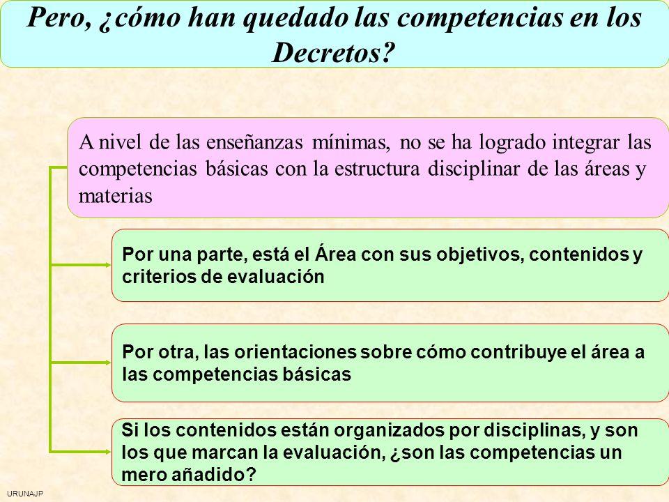 URUNAJP 3. Competencias básicas y materias ESO CC. Natura- leza CC. Sociales, Gª e Historia Educación Física Educación para la Ciudada- nía Educación