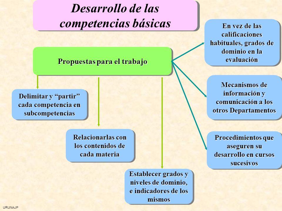 URUNAJP A nivel de las enseñanzas mínimas, no se ha logrado integrar las competencias básicas con la estructura disciplinar de las áreas y materias Po