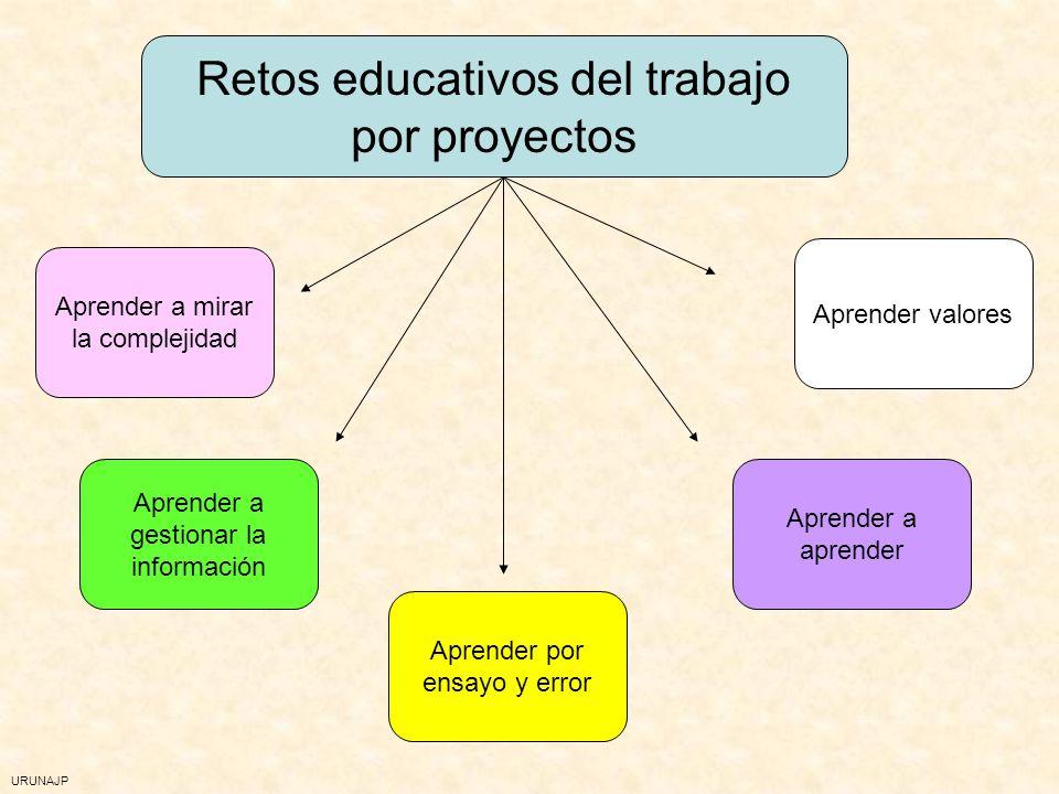 URUNAJP Metodología para las competencias básicas ¿Exceso de ejercicios.