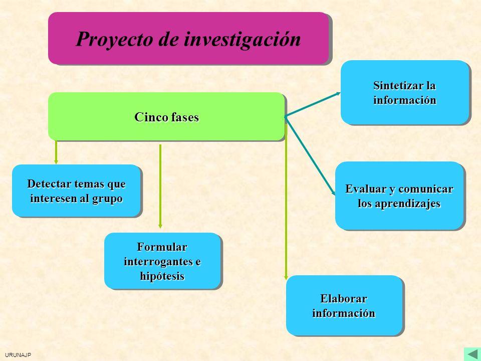 URUNAJP Retos educativos del trabajo por proyectos Aprender a gestionar la información Aprender por ensayo y error Aprender a aprender Aprender valores Aprender a mirar la complejidad