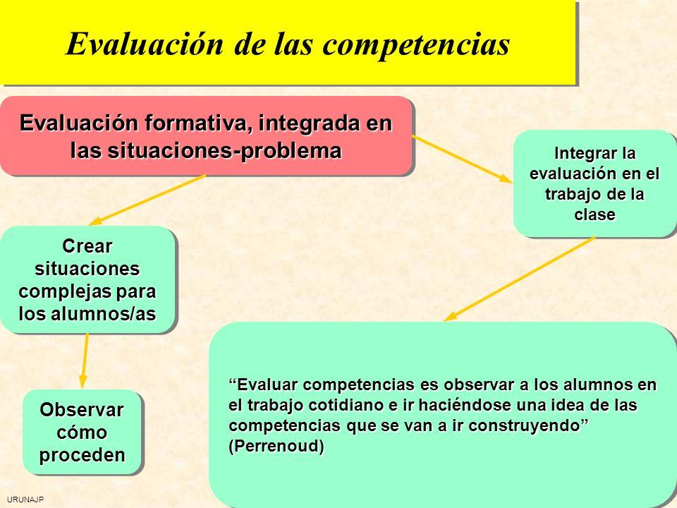 URUNAJP La evaluación de las competencias Al final, lo que cuenta es lo que evalúa Hay que evaluarlas de otro modo: puesta en práctica, evidencia y po