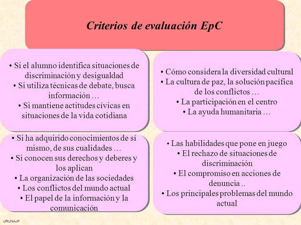 URUNAJP Criterios de evaluación EpC Comprobar Conocer Valorar Evaluar