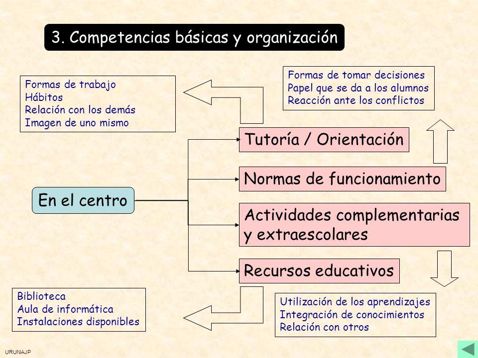 URUNAJP COMPETENCIA EN COMUNICACIÓN LINGÜÍSTICA Esta competencia se refiere al uso del lenguaje como instrumento para la comunicación oral y escrita,