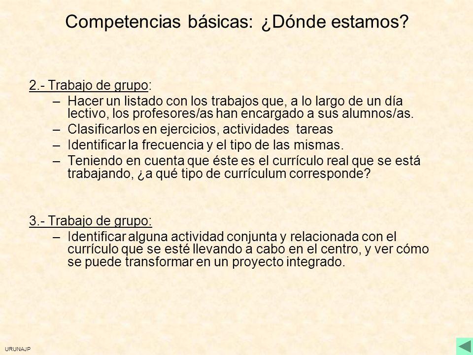 URUNAJP LOS SEIS SOMBREROS (Competencias básicas) Sombrero blanco: ¿Qué información sería necesaria para lograr que las competencias básicas (CB) mejoren el currículo y tu propio centro.