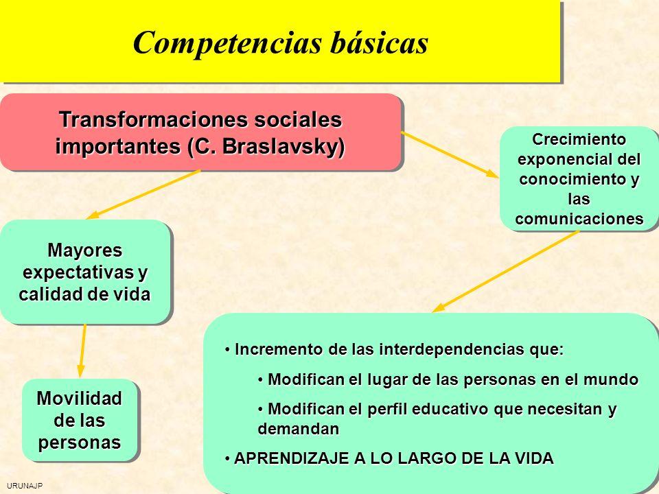 URUNAJP Propuesta de la LOE para las competencias básicas Forman parte de las enseñanzas mínimas Las enseñanzas mínimas recogen también los objetivos,