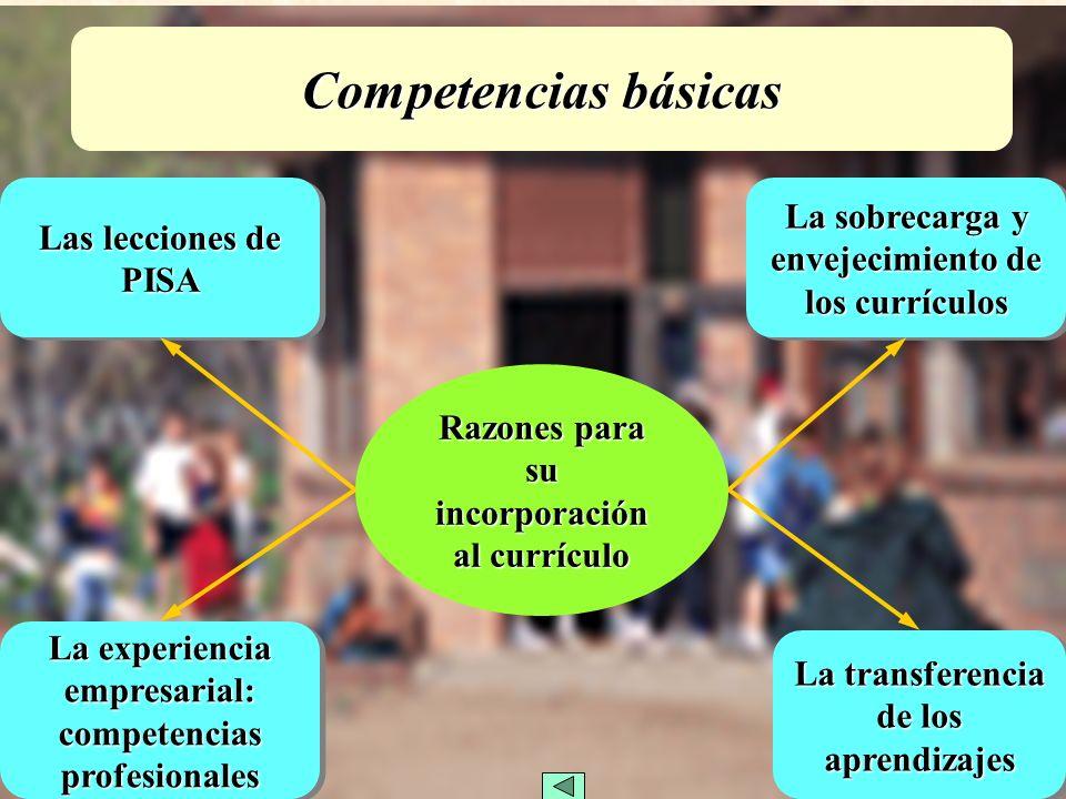URUNAJP Competencias básicas Mayores expectativas y calidad de vida Movilidad de las personas Crecimiento exponencial del conocimiento y las comunicac