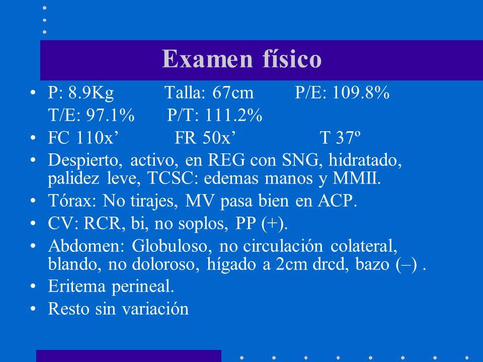 Examen físico P: 8.9Kg Talla: 67cm P/E: 109.8% T/E: 97.1% P/T: 111.2% FC 110xFR 50xT 37º Despierto, activo, en REG con SNG, hidratado, palidez leve, T