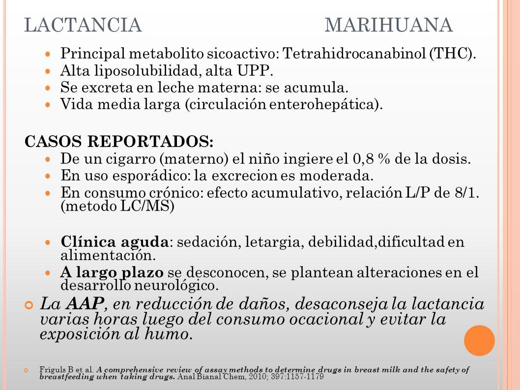 LACTANCIA MARIHUANA Principal metabolito sicoactivo: Tetrahidrocanabinol (THC). Alta liposolubilidad, alta UPP. Se excreta en leche materna: se acumul