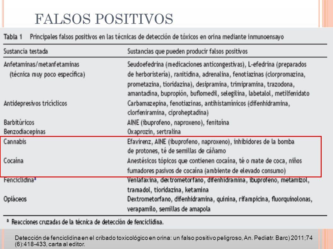 FALSOS POSITIVOS Detección de fenciclidina en el cribado toxicológico en orina: un falso positivo peligroso, An. Pediatr. Barc) 2011;74 (6):418-433, c