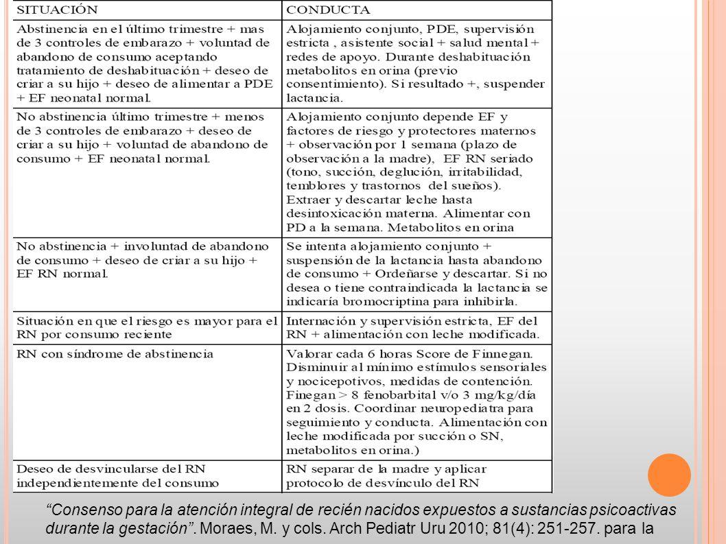 Consenso para la atención integral de recién nacidos expuestos a sustancias psicoactivas durante la gestación. Moraes, M. y cols. Arch Pediatr Uru 201