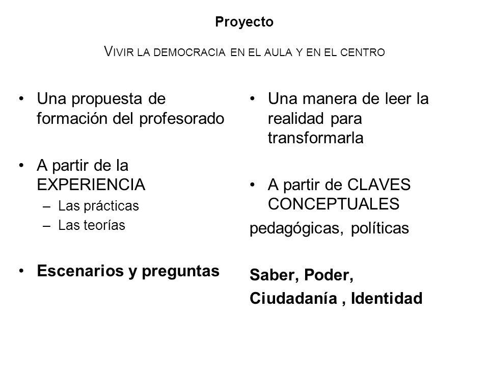 Proyecto V IVIR LA DEMOCRACIA EN EL AULA Y EN EL CENTRO Una propuesta de formación del profesorado A partir de la EXPERIENCIA –Las prácticas –Las teor