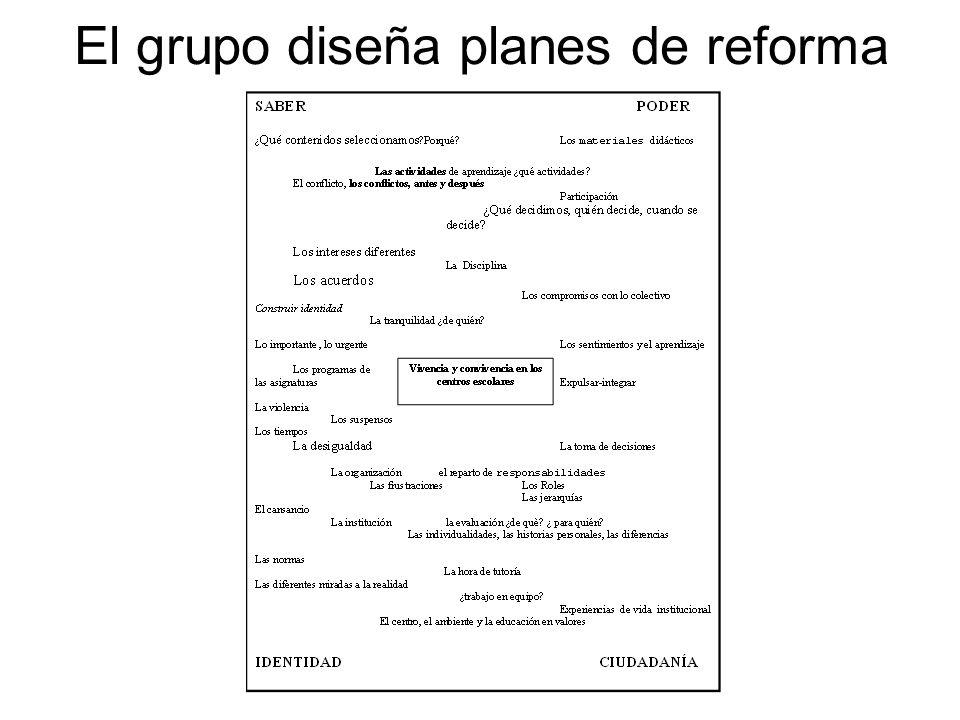 El grupo diseña planes de reforma