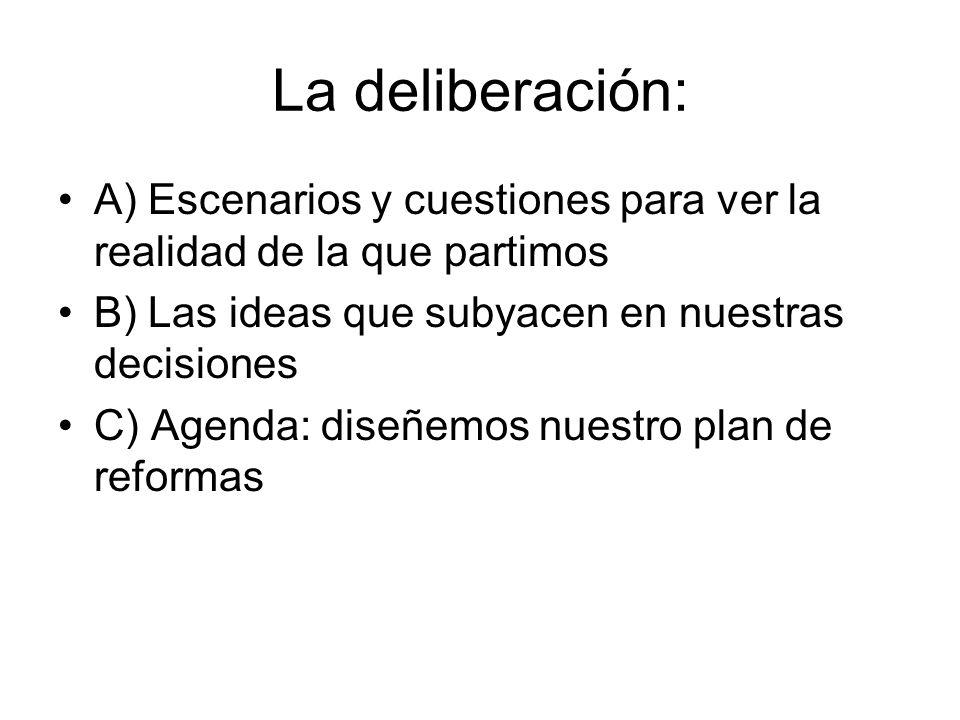 La deliberación: A) Escenarios y cuestiones para ver la realidad de la que partimos B) Las ideas que subyacen en nuestras decisiones C) Agenda: diseñe