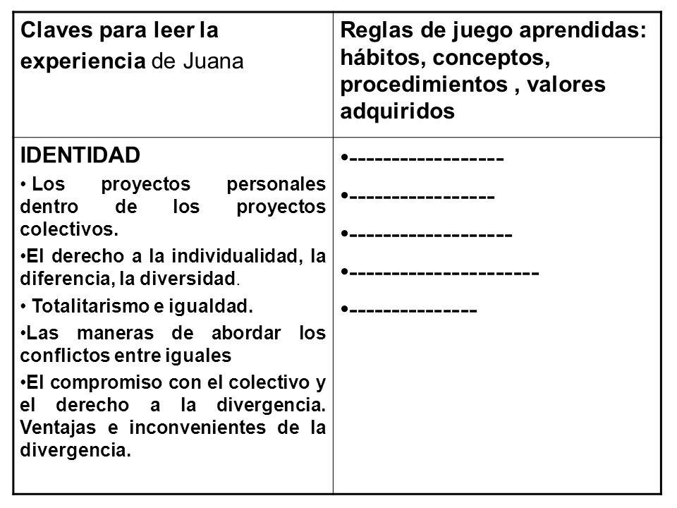 Claves para leer la experiencia de Juana Reglas de juego aprendidas: hábitos, conceptos, procedimientos, valores adquiridos IDENTIDAD Los proyectos pe