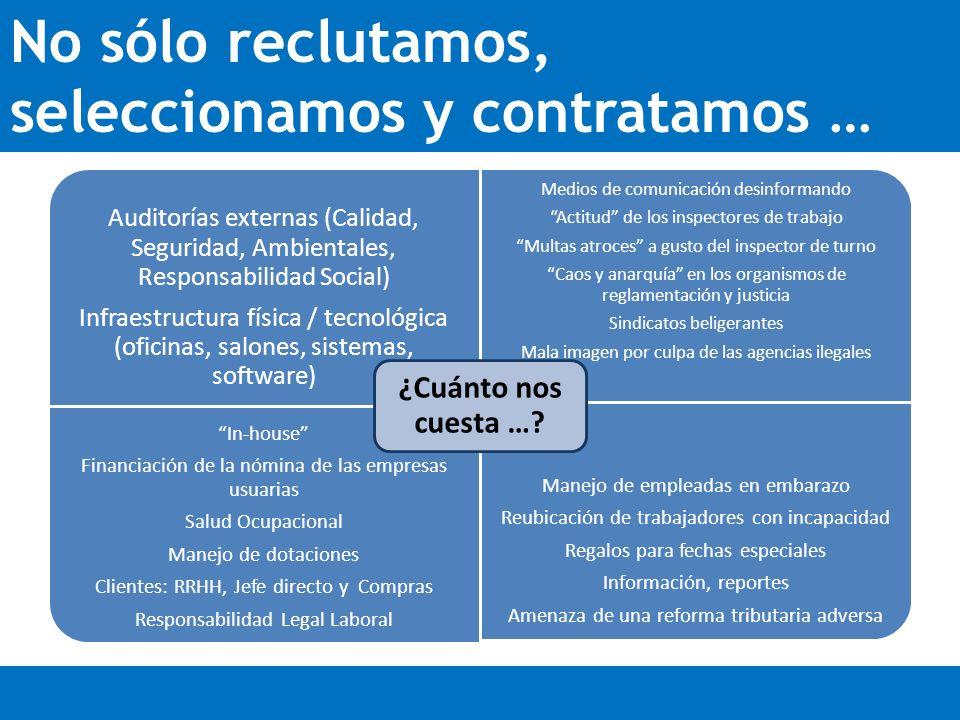 Auditorías externas (Calidad, Seguridad, Ambientales, Responsabilidad Social) Infraestructura física / tecnológica (oficinas, salones, sistemas, softw