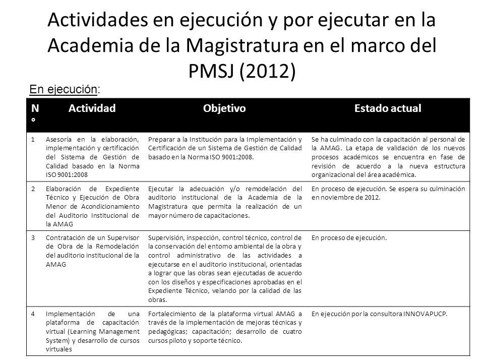 Actividades en ejecución y por ejecutar en la Academia de la Magistratura en el marco del PMSJ (2012) En ejecución: N°N° ActividadObjetivoEstado actua