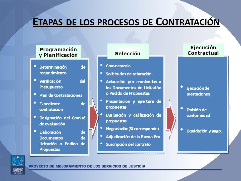 E TAPAS DE LOS PROCESOS DE C ONTRATACIÓN Ejecución Contractual Selección Programación y Planificación