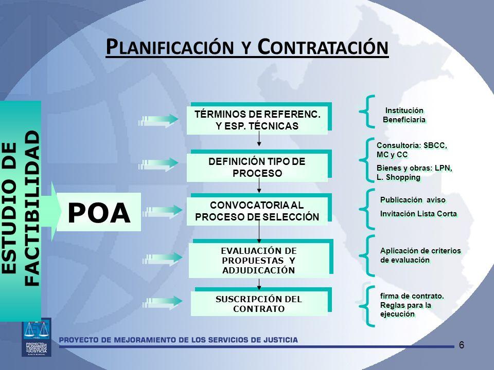 6 P LANIFICACIÓN Y C ONTRATACIÓN POA CONVOCATORIA AL PROCESO DE SELECCIÓN DEFINICIÓN TIPO DE PROCESO TÉRMINOS DE REFERENC. Y ESP. TÉCNICAS ESTUDIO DE