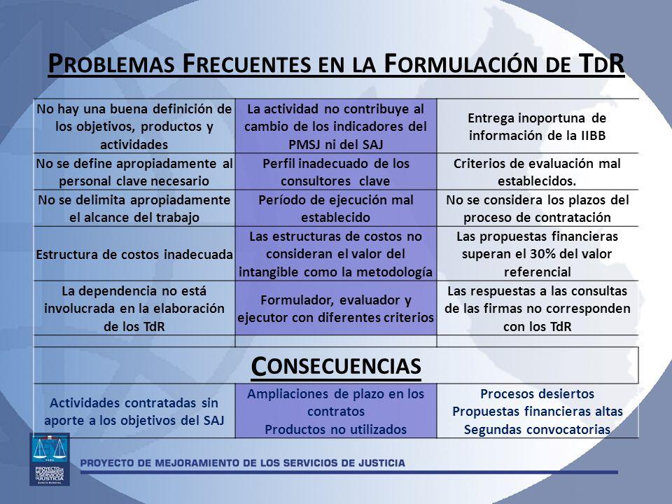 P ROBLEMAS F RECUENTES EN LA F ORMULACIÓN DE T D R No hay una buena definición de los objetivos, productos y actividades La actividad no contribuye al