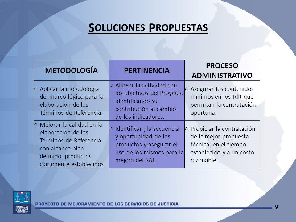 9 S OLUCIONES P ROPUESTAS METODOLOGÍAPERTINENCIA PROCESO ADMINISTRATIVO o Aplicar la metodología del marco lógico para la elaboración de los Términos