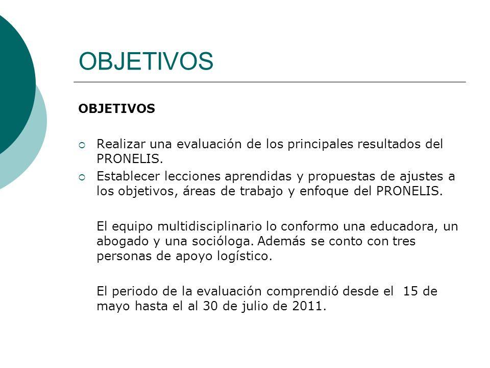 Ámbitos del Estudio PRONELIS logró desarrollar sus actividades en las 25 regiones del país, en el periodo 2007 -2010.