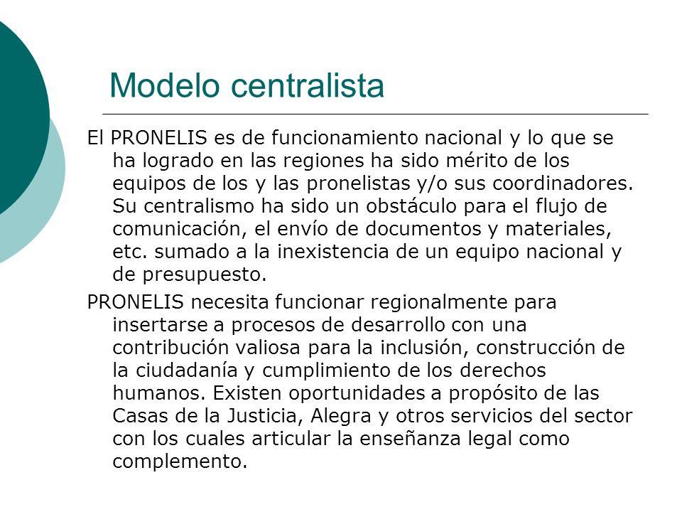 Modelo centralista El PRONELIS es de funcionamiento nacional y lo que se ha logrado en las regiones ha sido mérito de los equipos de los y las proneli