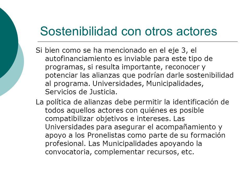 Sostenibilidad con otros actores Si bien como se ha mencionado en el eje 3, el autofinanciamiento es inviable para este tipo de programas, si resulta