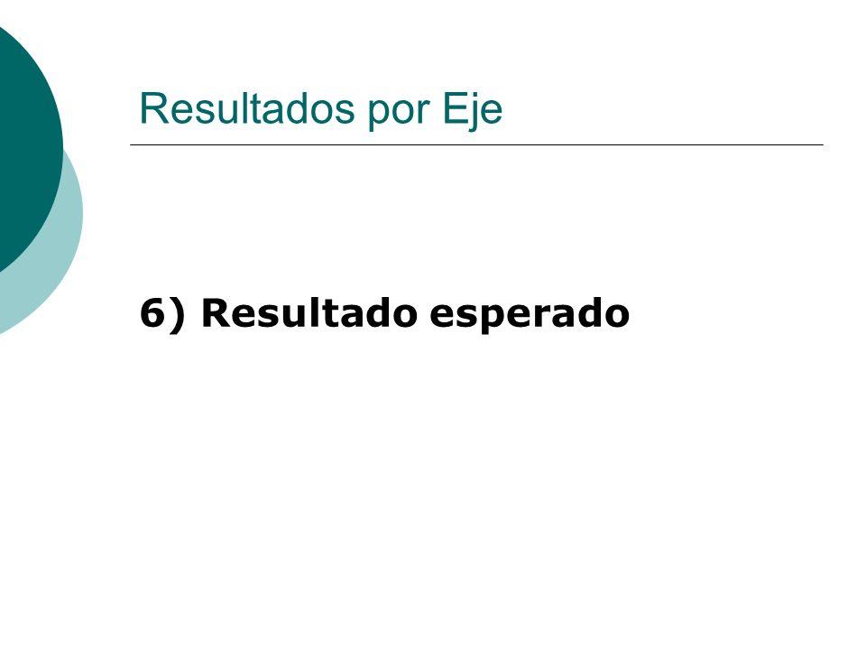 Resultados por Eje 6) Resultado esperado