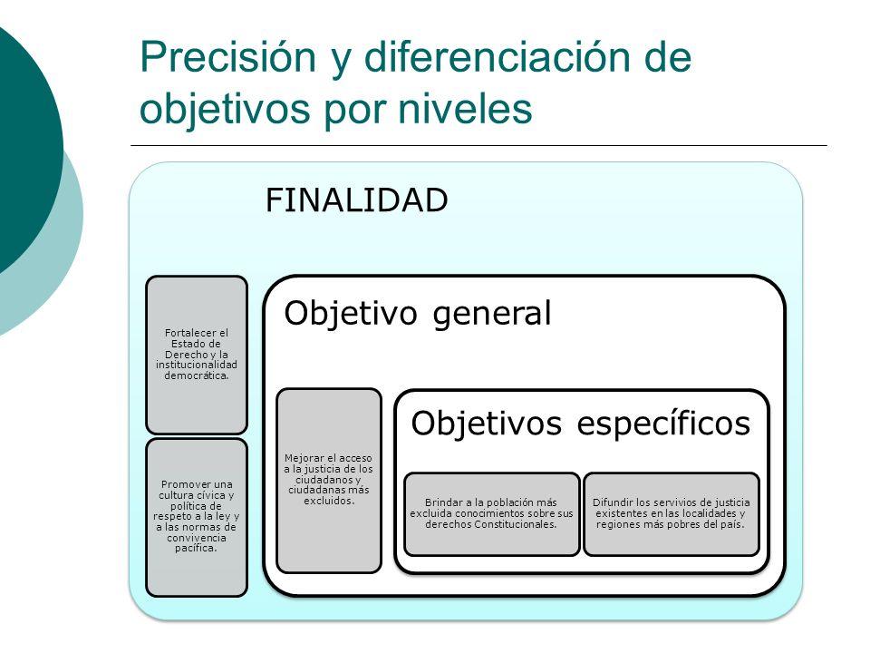 Precisión y diferenciación de objetivos por niveles FINALIDAD Fortalecer el Estado de Derecho y la institucionalidad democrática. Promover una cultura
