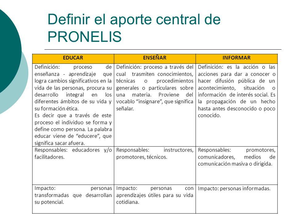 Definir el aporte central de PRONELIS EDUCARENSEÑARINFORMAR Definición: proceso de enseñanza - aprendizaje que logra cambios significativos en la vida