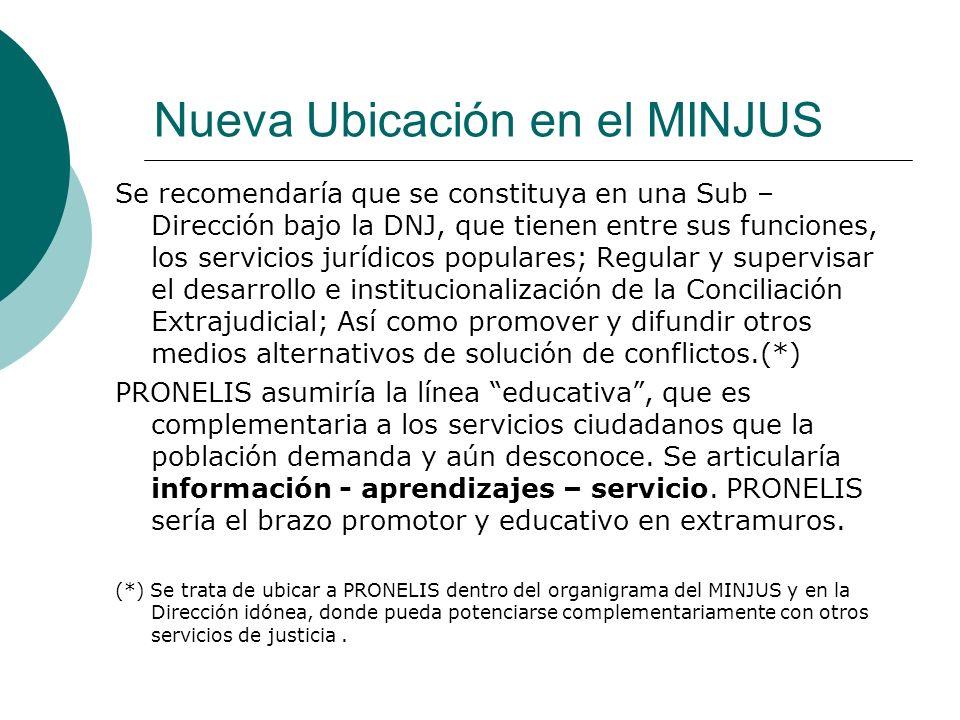 Nueva Ubicación en el MINJUS Se recomendaría que se constituya en una Sub – Dirección bajo la DNJ, que tienen entre sus funciones, los servicios juríd