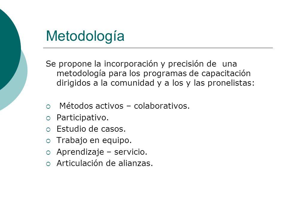 Metodología Se propone la incorporación y precisión de una metodología para los programas de capacitación dirigidos a la comunidad y a los y las prone