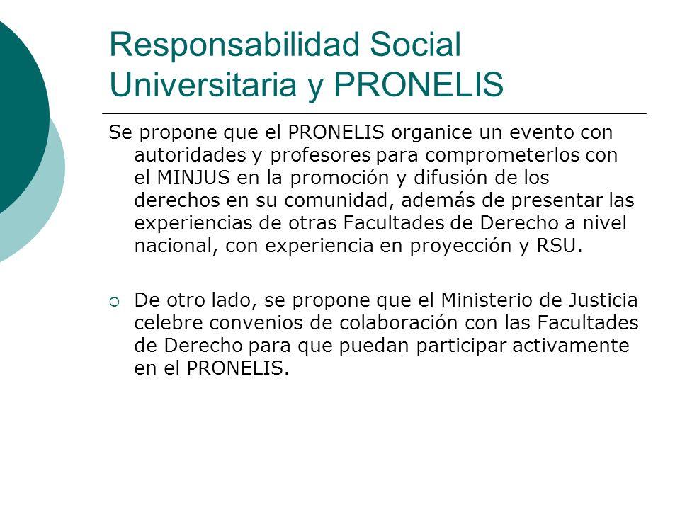 Responsabilidad Social Universitaria y PRONELIS Se propone que el PRONELIS organice un evento con autoridades y profesores para comprometerlos con el