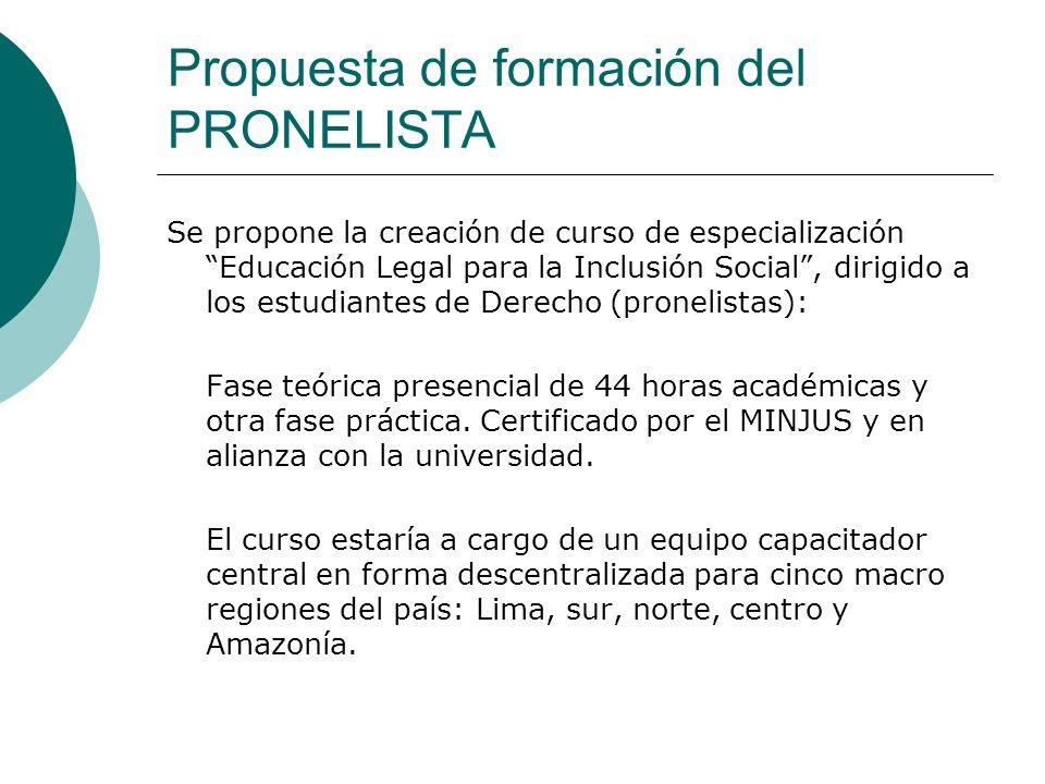 Propuesta de formación del PRONELISTA Se propone la creación de curso de especialización Educación Legal para la Inclusión Social, dirigido a los estu