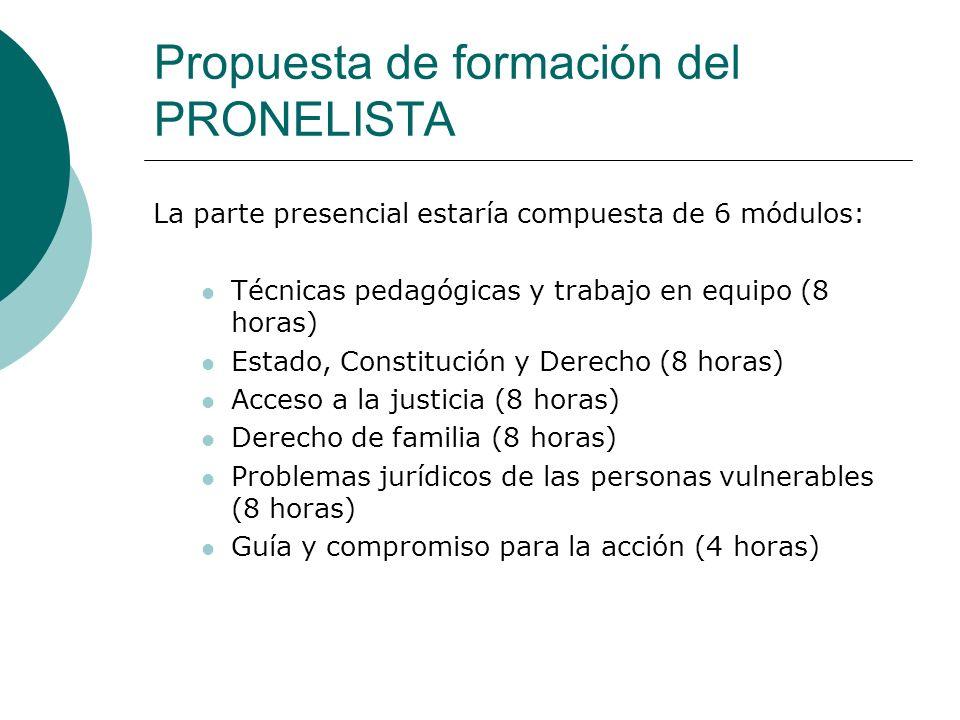 Propuesta de formación del PRONELISTA La parte presencial estaría compuesta de 6 módulos: Técnicas pedagógicas y trabajo en equipo (8 horas) Estado, C