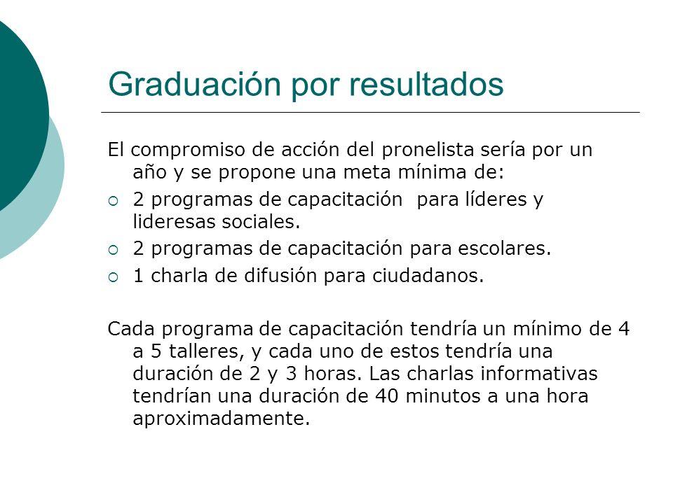Graduación por resultados El compromiso de acción del pronelista sería por un año y se propone una meta mínima de: 2 programas de capacitación para lí