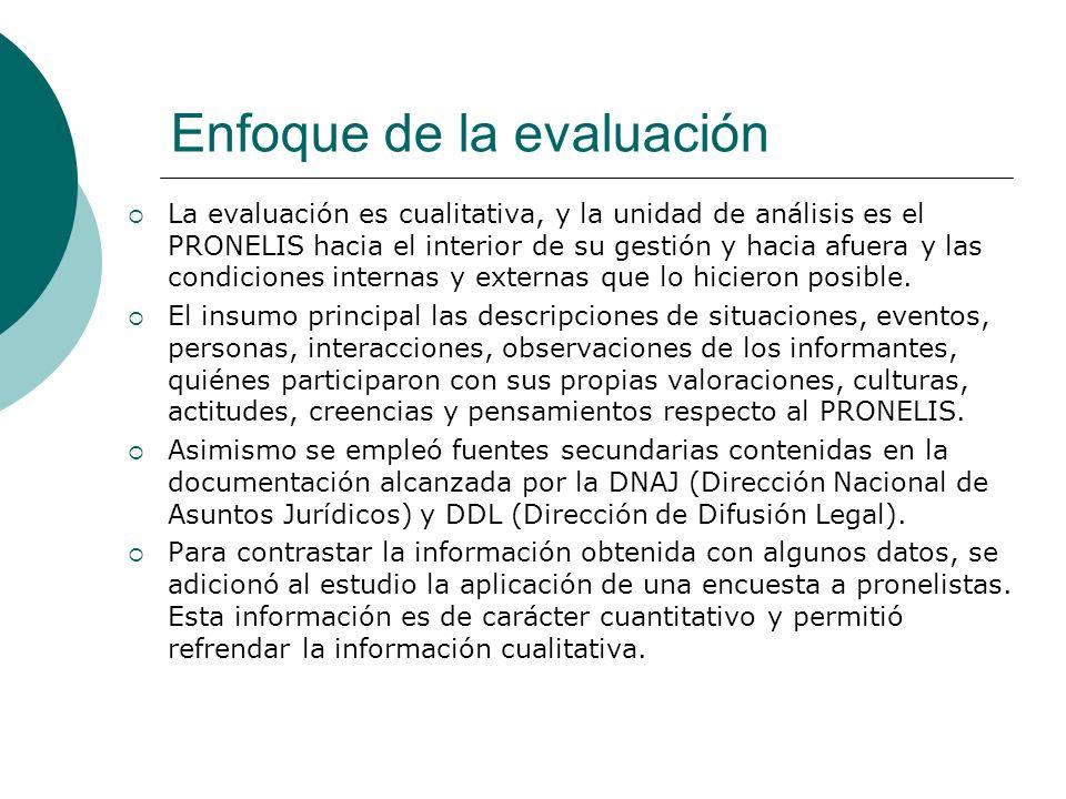 Modelo centralista El PRONELIS es de funcionamiento nacional y lo que se ha logrado en las regiones ha sido mérito de los equipos de los y las pronelistas y/o sus coordinadores.