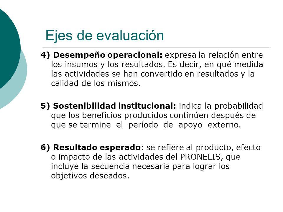 Ejes de evaluación 4) Desempeño operacional: expresa la relación entre los insumos y los resultados. Es decir, en qué medida las actividades se han co
