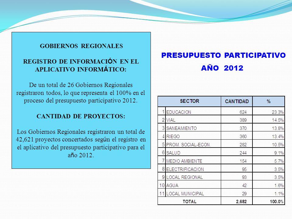 GOBIERNOS REGIONALES REGISTRO DE INFORMACI Ó N EN EL APLICATIVO INFORM Á TICO: De un total de 26 Gobiernos Regionales registraron todos, lo que repres