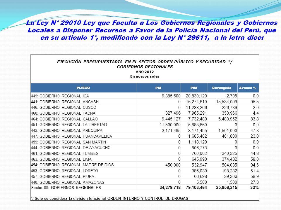 EJECUCIÓN PRESUPUESTARIA EN EL SECTOR ORDEN PÚBLICO Y SEGURIDAD */ GOBIERNOS REGIONALES AÑO 2012 En nuevos soles PLIEGOPIAPIMDevengado Avance % 449: G
