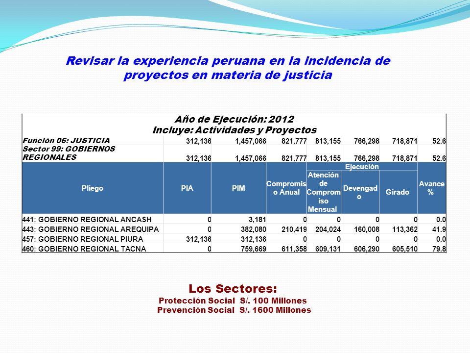 Revisar la experiencia peruana en la incidencia de proyectos en materia de justicia Año de Ejecución: 2012 Incluye: Actividades y Proyectos Función 06