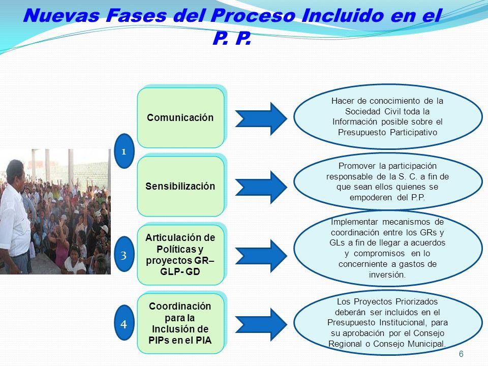 Nuevas Fases del Proceso Incluido en el P. P. Comunicación Sensibilización Articulación de Políticas y proyectos GR– GLP- GD Coordinación para la Incl