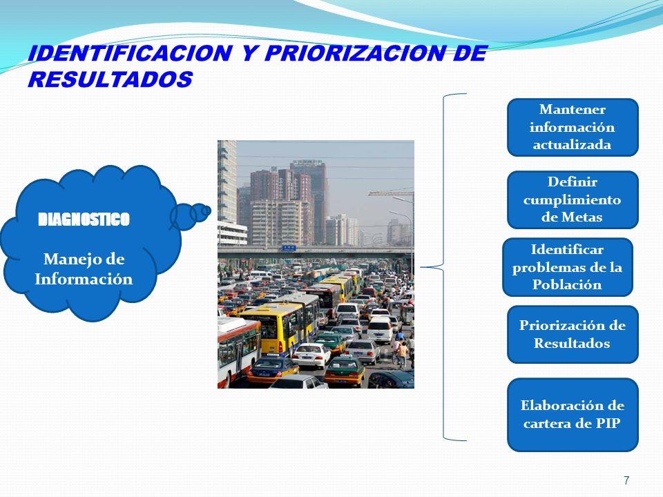IDENTIFICACION Y PRIORIZACION DE RESULTADOS DIAGNOSTICO Manejo de Información Mantener información actualizada Definir cumplimiento de Metas Identific