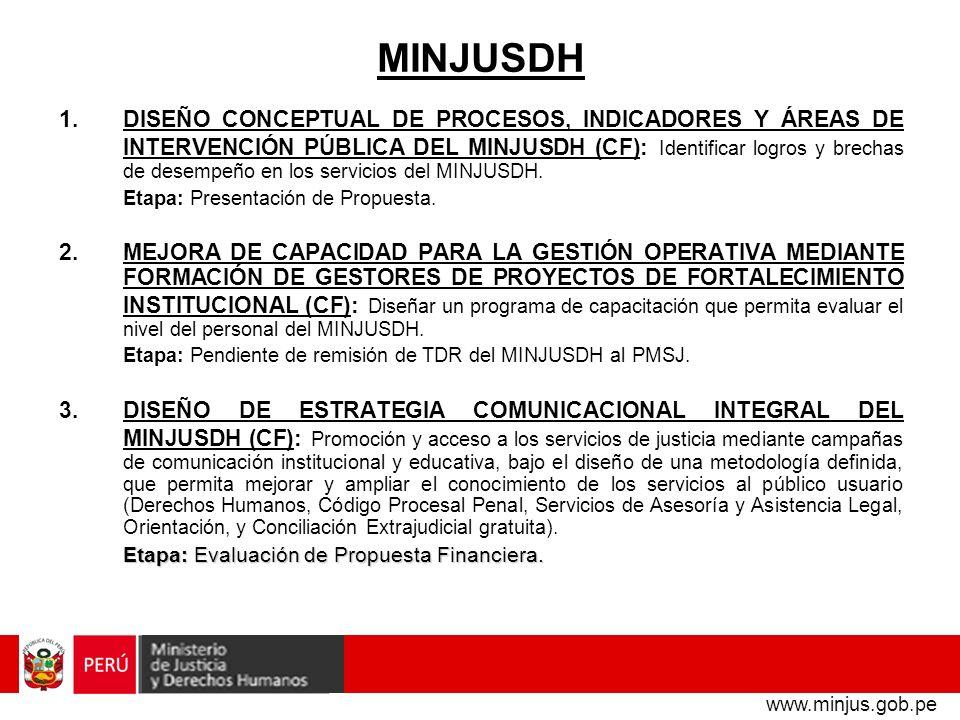 CONSEJO NACIONAL DE DERECHOS HUMANOS 4.
