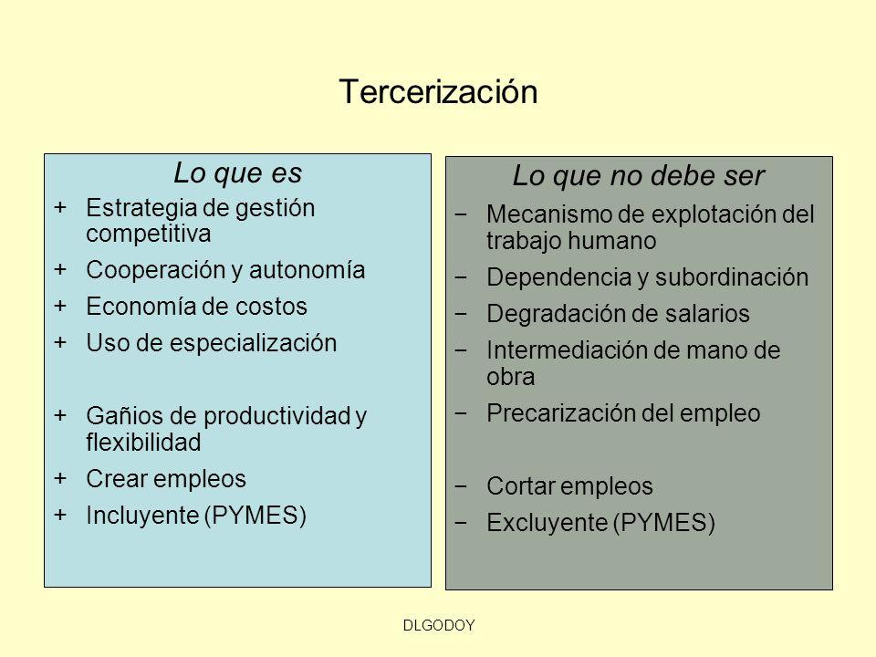 DLGODOY Tercerización Lo que es +Estrategia de gestión competitiva +Cooperación y autonomía +Economía de costos +Uso de especialización +Gañios de pro