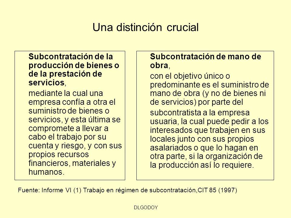 DLGODOY Una distinción crucial Subcontratación de la producción de bienes o de la prestación de servicios, mediante la cual una empresa confía a otra