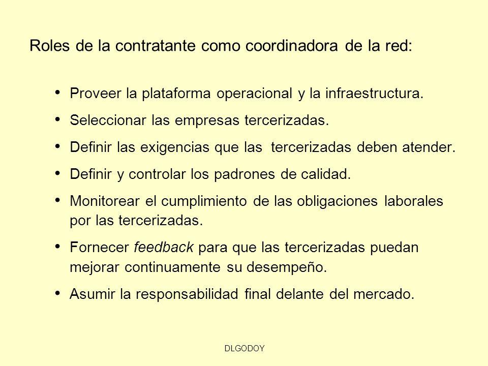 DLGODOY Roles de la contratante como coordinadora de la red: Proveer la plataforma operacional y la infraestructura. Seleccionar las empresas terceriz