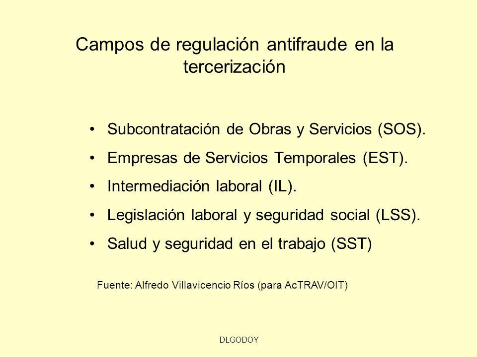 DLGODOY Campos de regulación antifraude en la tercerización Fuente: Alfredo Villavicencio Ríos (para AcTRAV/OIT) Subcontratación de Obras y Servicios