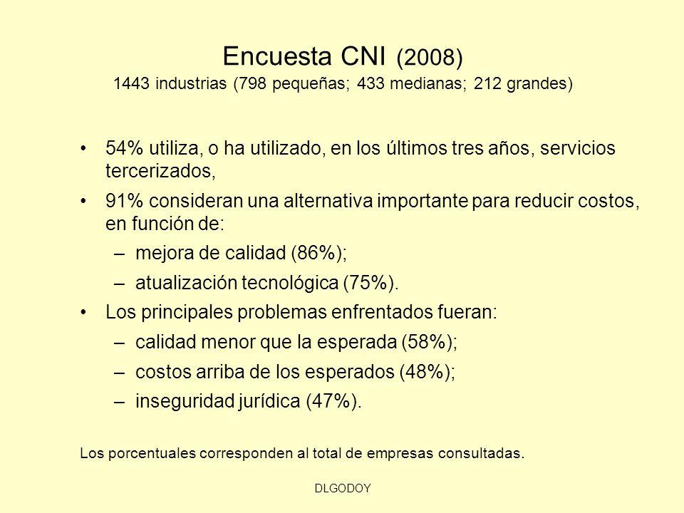 Encuesta CNI (2008) 1443 industrias (798 pequeñas; 433 medianas; 212 grandes) 54% utiliza, o ha utilizado, en los últimos tres años, servicios terceri
